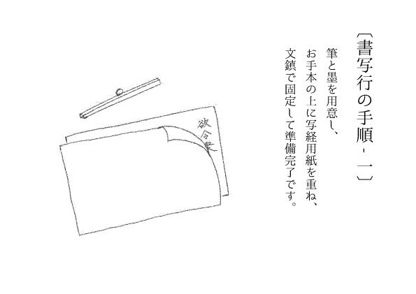写経の手順①-能勢妙見山